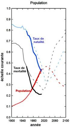 """""""On continue comme si de rien n'était... """" JFG-graph1"""
